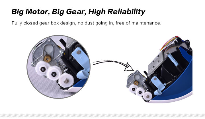 Big Motor, Big Gear, High Reliability